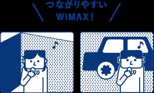 つながりやすいWiMAX!