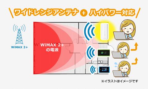 WiMAXハイパワー※1対応
