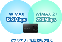 WiMAX2+エリア/WiMAXエリア